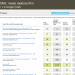 Media Relations Firm (Moz Keyword Report for Google)