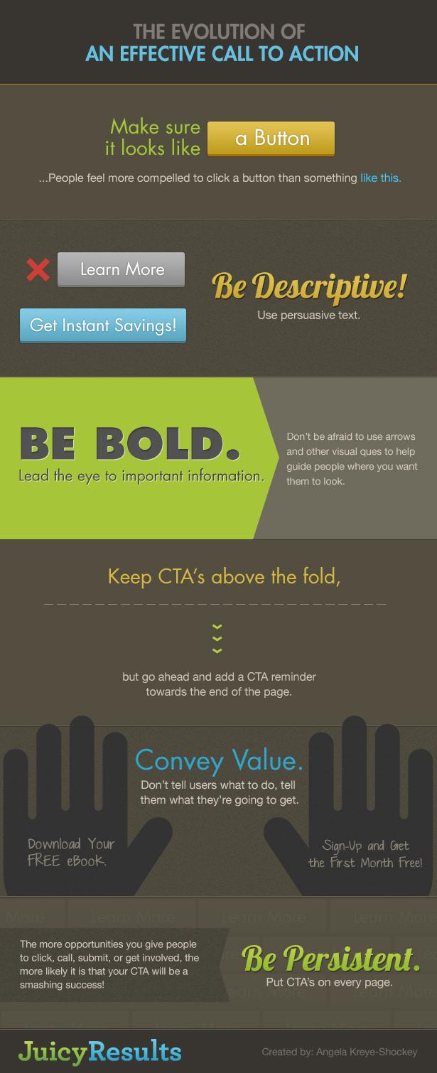 cta-infographic