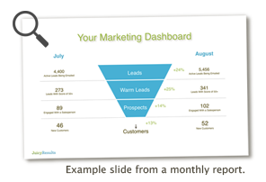 Marketing Automation Agency Dashboard